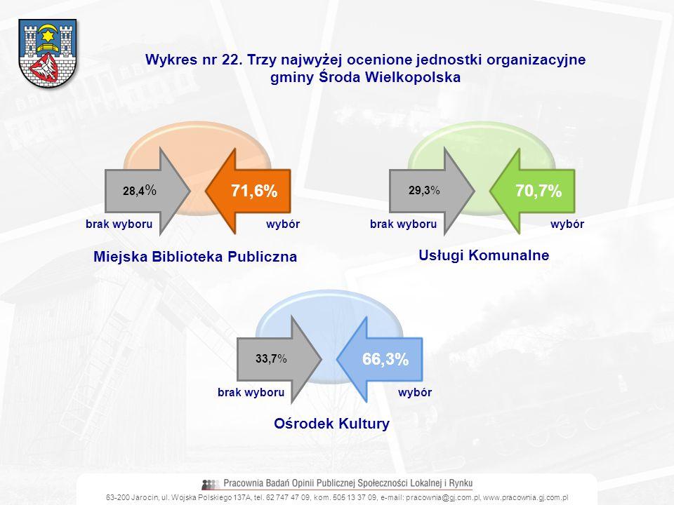 Wykres nr 22. Trzy najwyżej ocenione jednostki organizacyjne