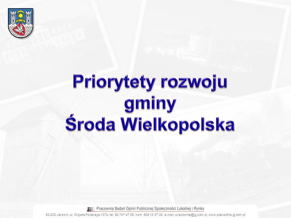 Priorytety rozwoju gminy Środa Wielkopolska