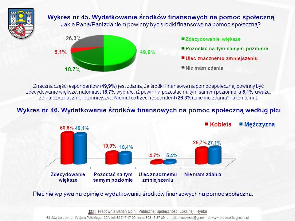 Wykres nr 45. Wydatkowanie środków finansowych na pomoc społeczną