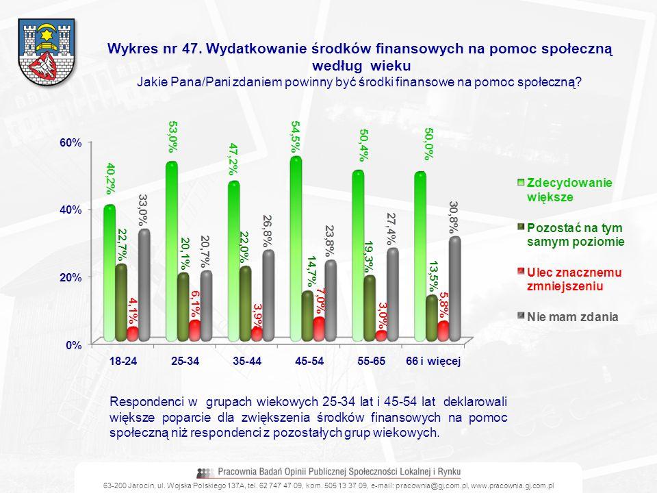 Wykres nr 47. Wydatkowanie środków finansowych na pomoc społeczną