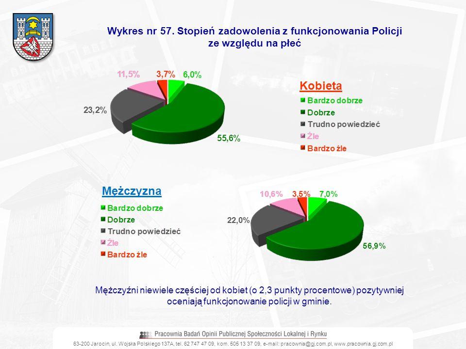 Wykres nr 57. Stopień zadowolenia z funkcjonowania Policji