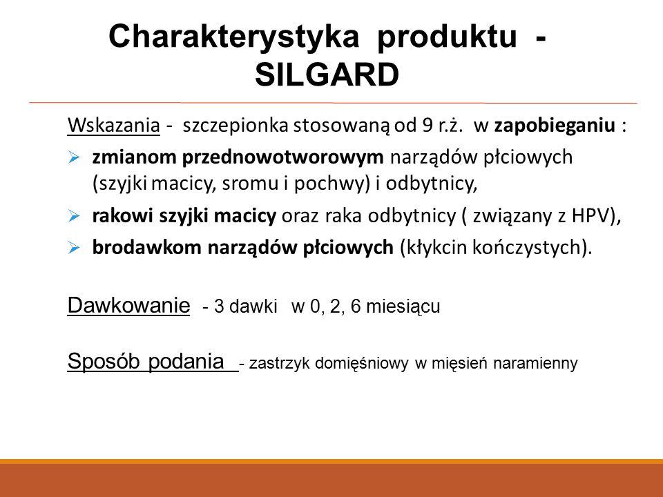 Charakterystyka produktu - SILGARD