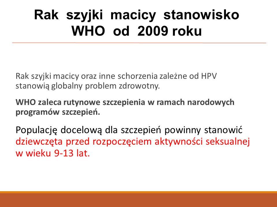 Rak szyjki macicy stanowisko WHO od 2009 roku