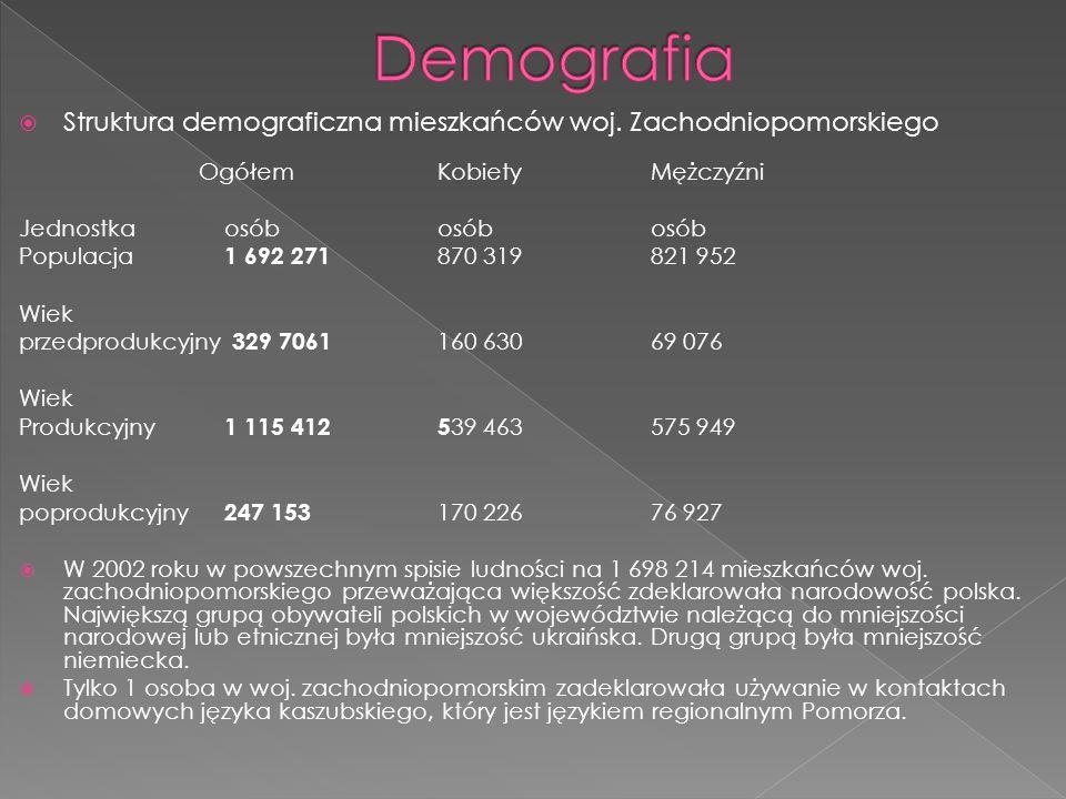 Demografia Struktura demograficzna mieszkańców woj. Zachodniopomorskiego. Ogółem Kobiety Mężczyźni.