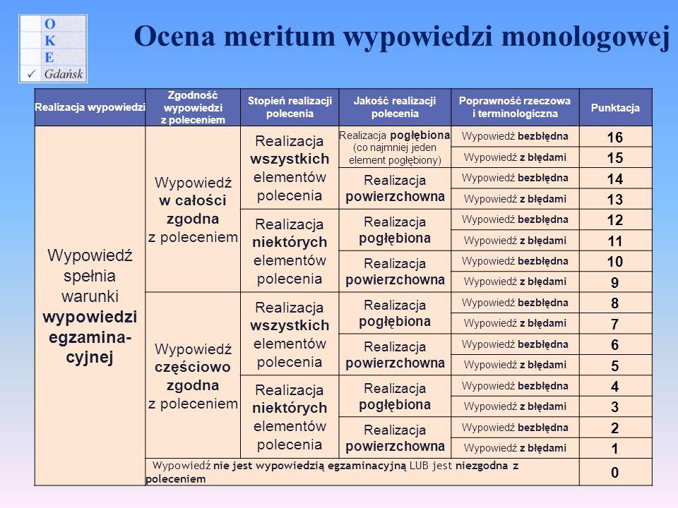 Ocena meritum wypowiedzi monologowej