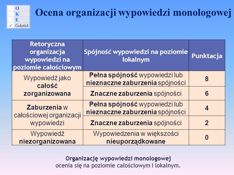 Ocena organizacji wypowiedzi monologowej