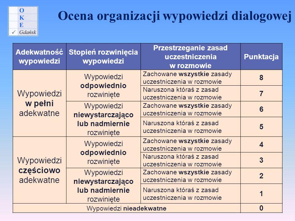 Ocena organizacji wypowiedzi dialogowej