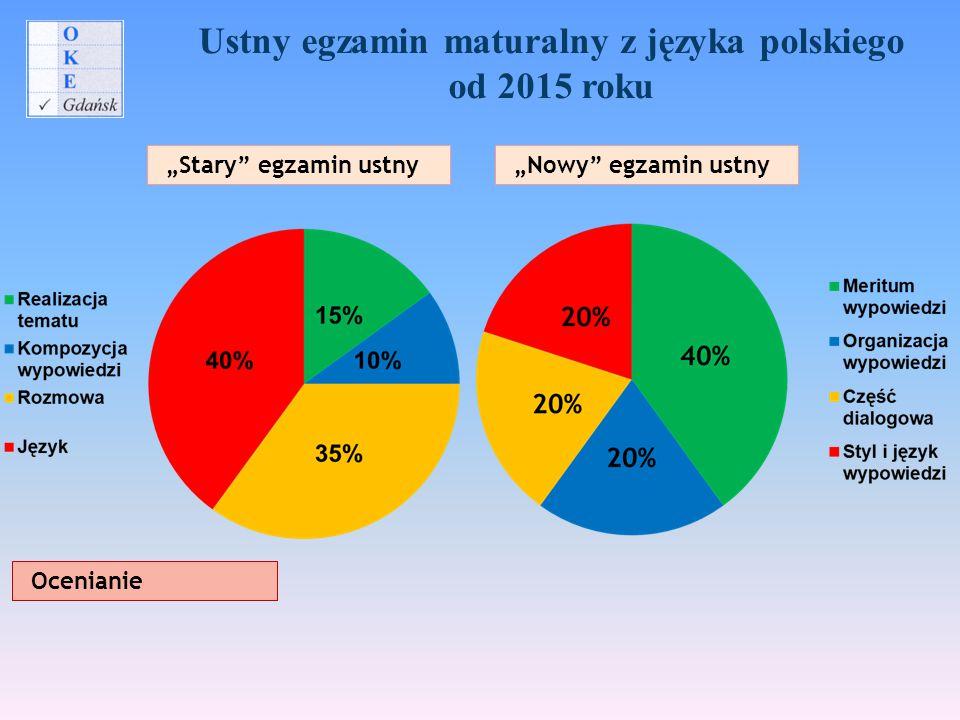 Ustny egzamin maturalny z języka polskiego