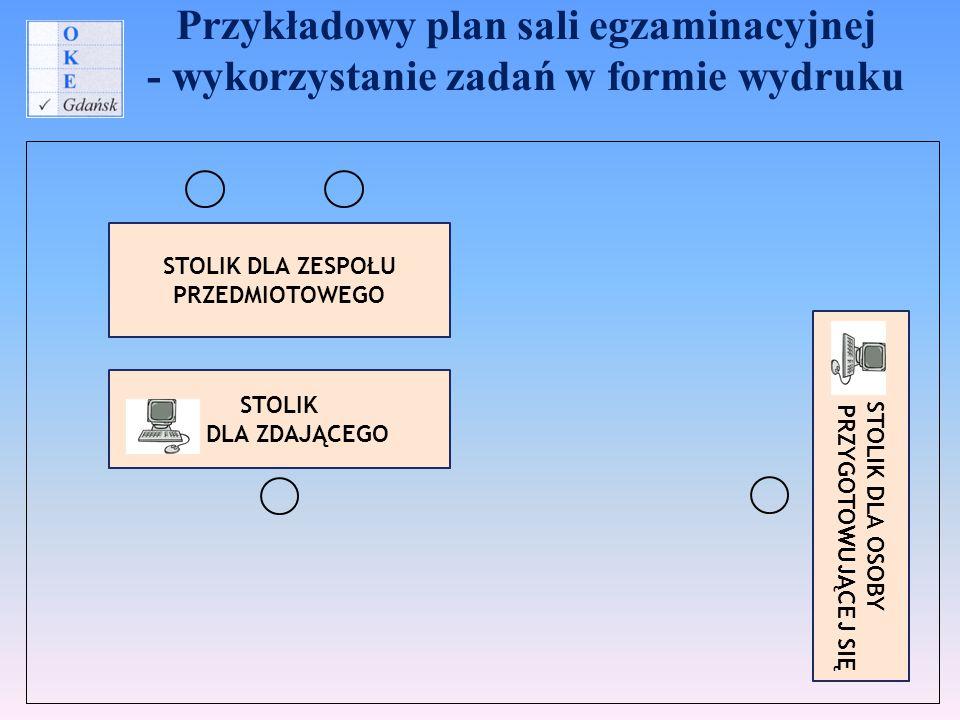 Przykładowy plan sali egzaminacyjnej