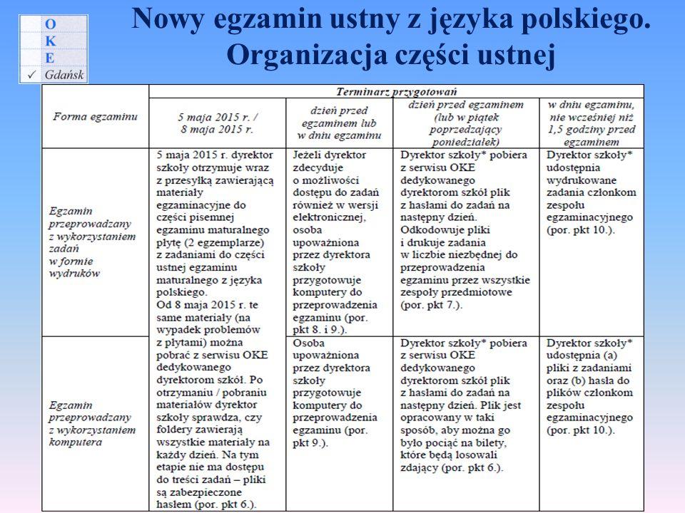 Nowy egzamin ustny z języka polskiego. Organizacja części ustnej