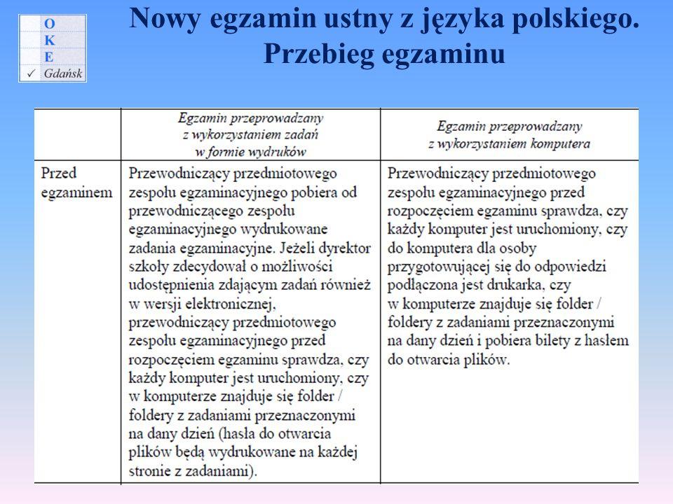 Nowy egzamin ustny z języka polskiego.
