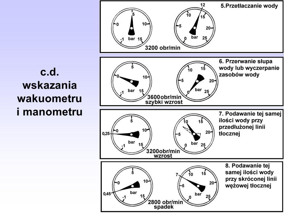 c.d. wskazania wakuometru i manometru