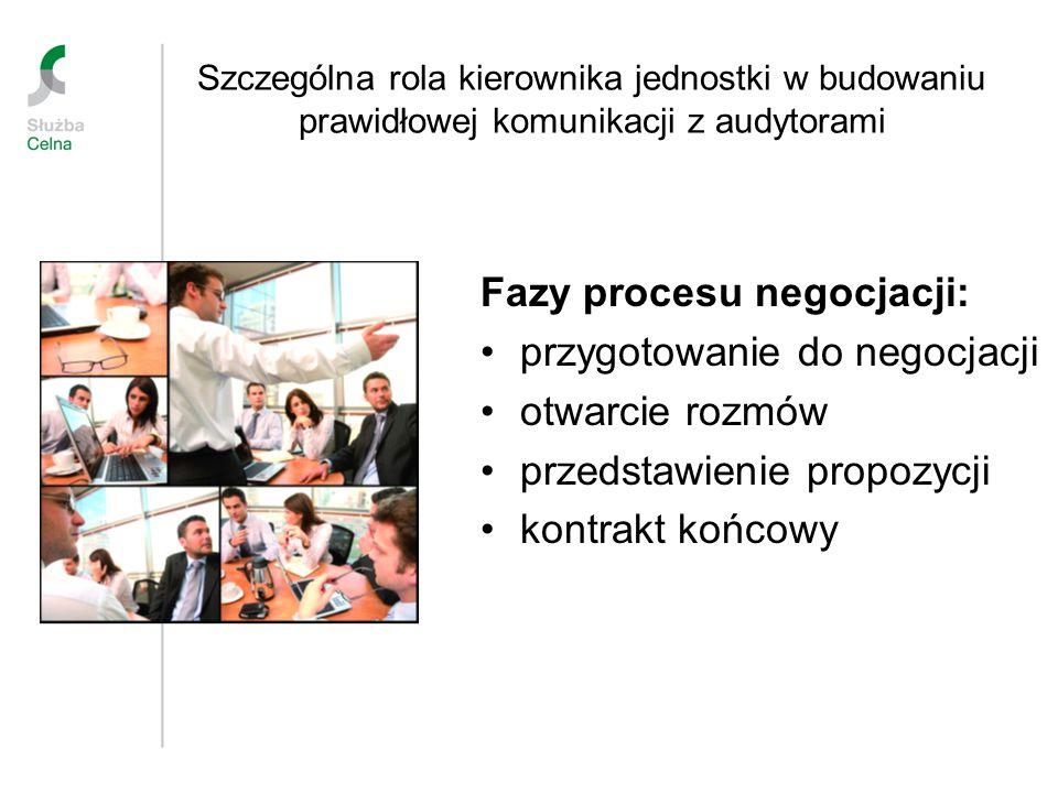 Fazy procesu negocjacji: przygotowanie do negocjacji otwarcie rozmów