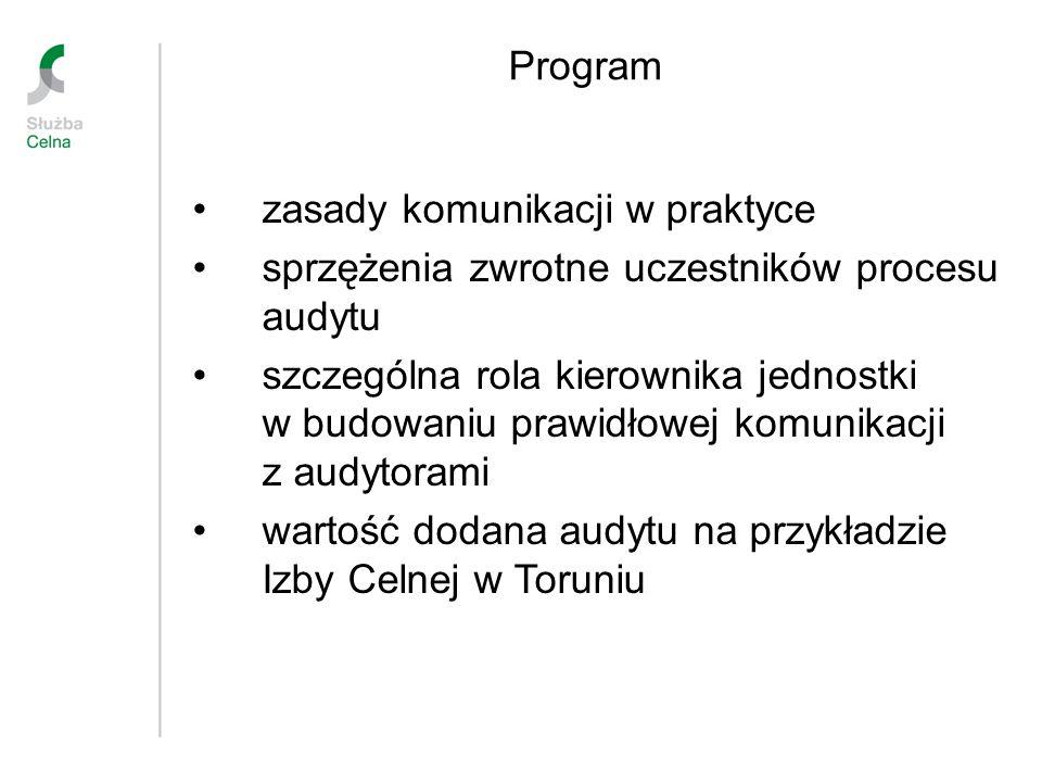 Program zasady komunikacji w praktyce. sprzężenia zwrotne uczestników procesu audytu.