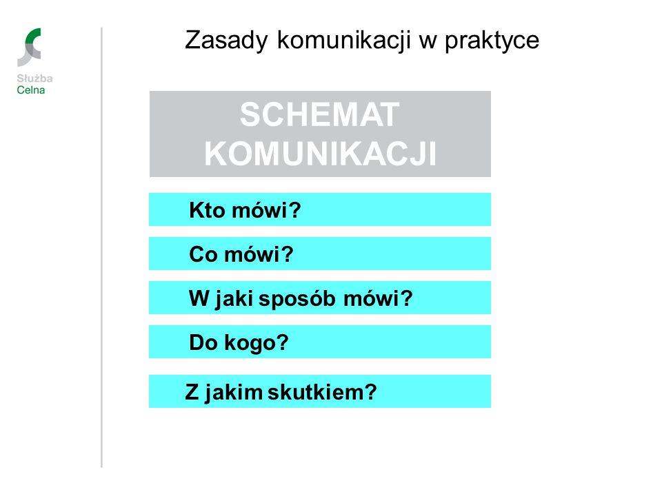 Zasady komunikacji w praktyce