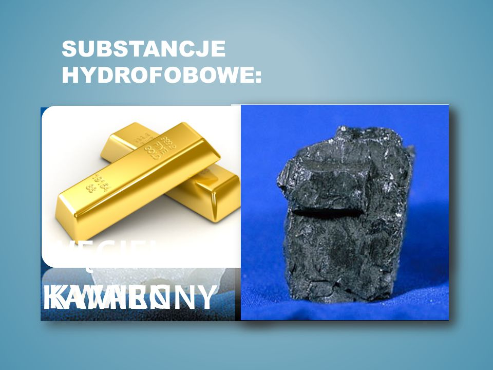 Substancje hydrofobowe: