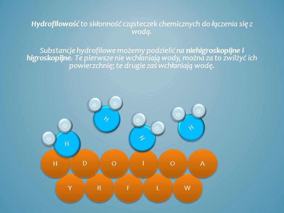 Hydrofilowość to skłonność cząsteczek chemicznych do łączenia się z wodą.