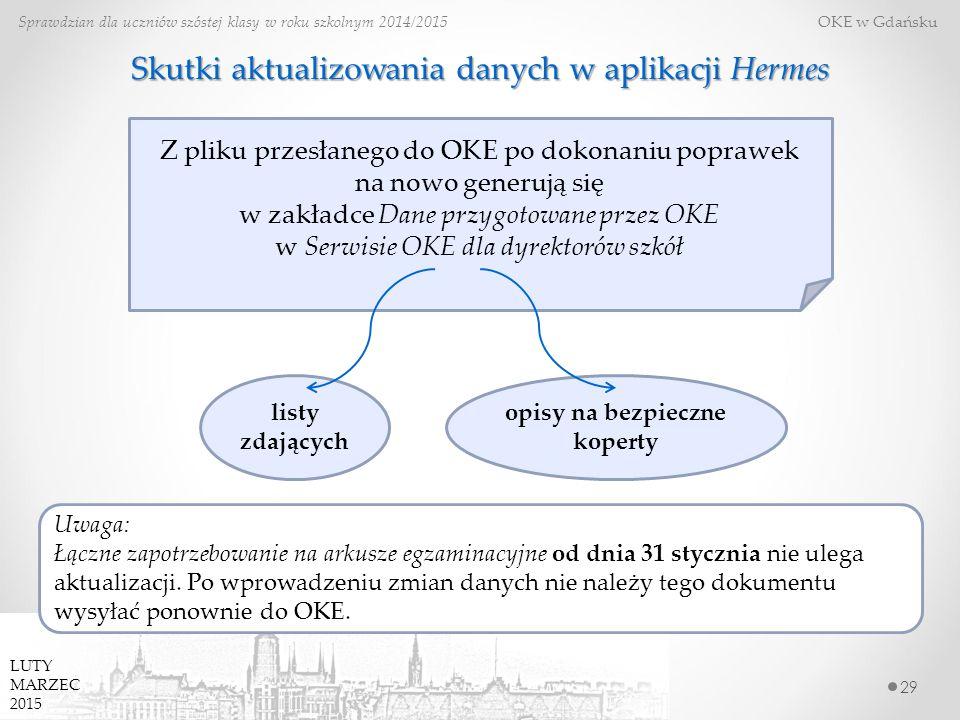 Skutki aktualizowania danych w aplikacji Hermes