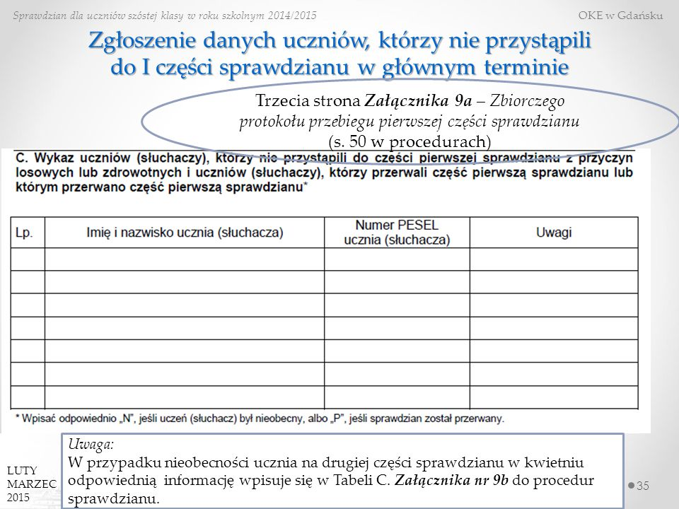 Sprawdzian dla uczniów szóstej klasy w roku szkolnym 2014/2015