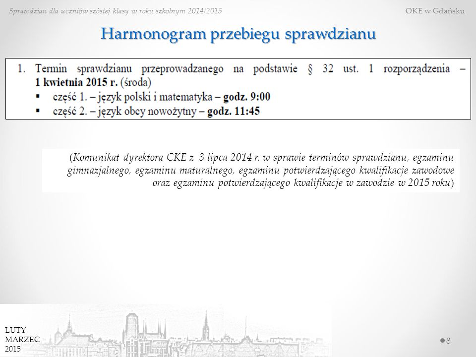 Harmonogram przebiegu sprawdzianu