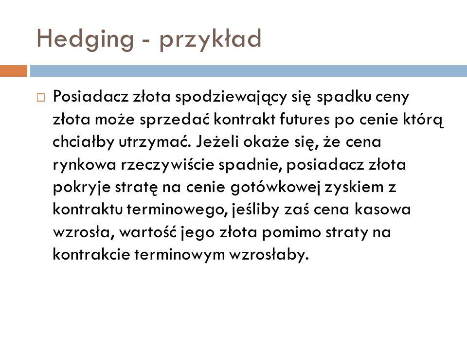 Hedging - przykład