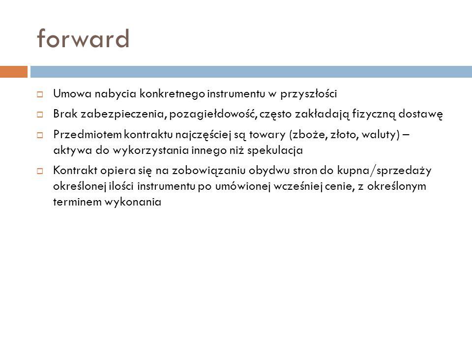 forward Umowa nabycia konkretnego instrumentu w przyszłości