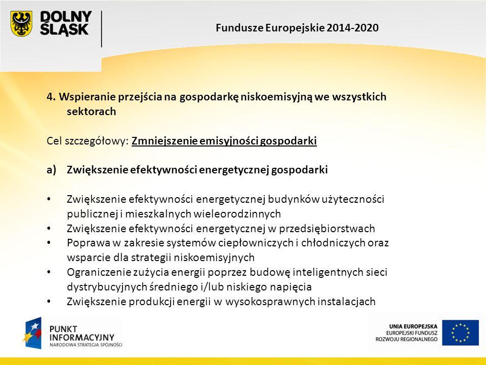 Fundusze Europejskie 2014-2020