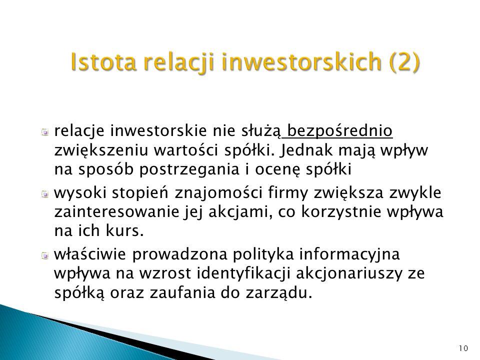 Istota relacji inwestorskich (2)