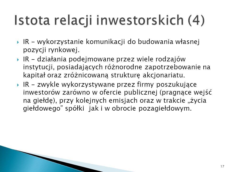 Istota relacji inwestorskich (4)