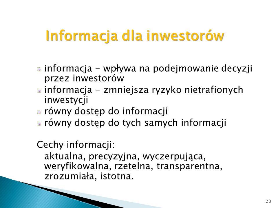 Informacja dla inwestorów