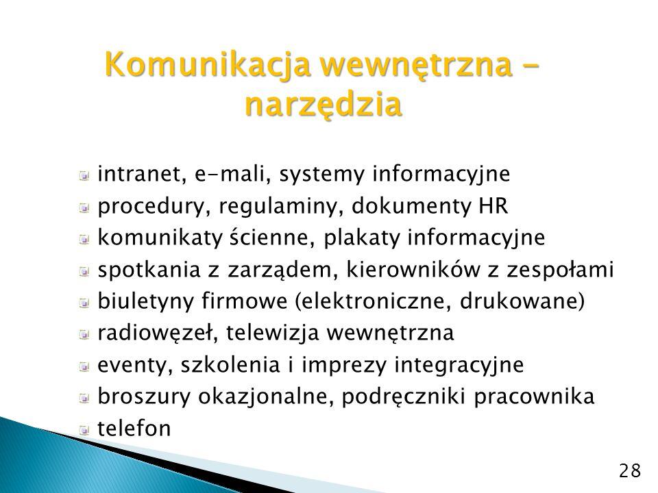 Komunikacja wewnętrzna - narzędzia