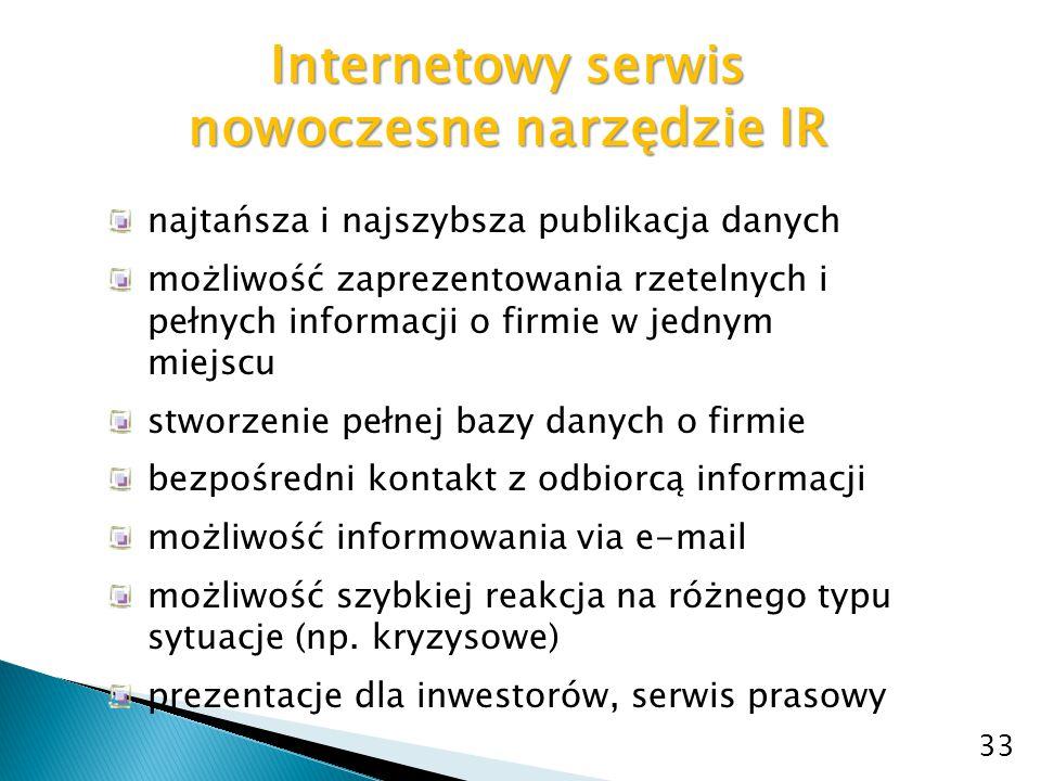 Internetowy serwis nowoczesne narzędzie IR