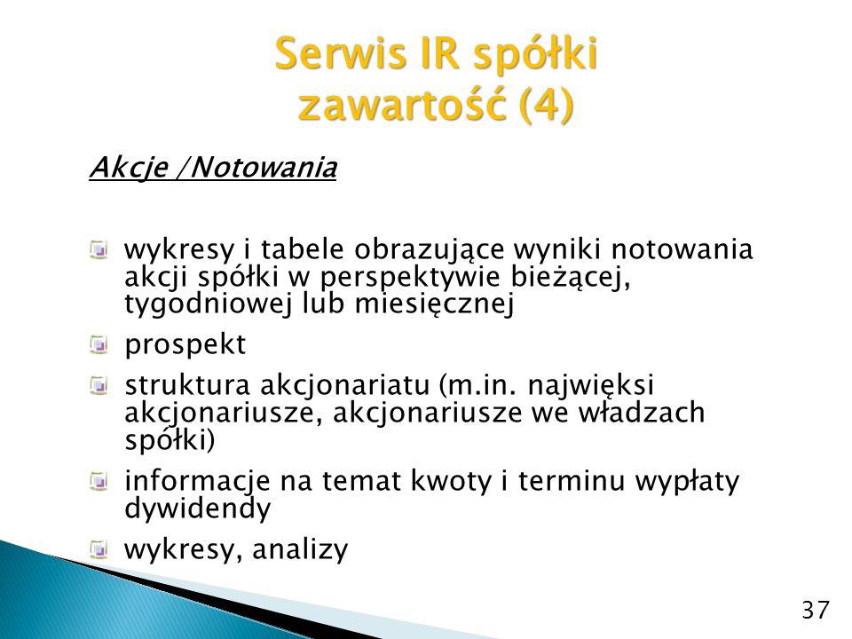Serwis IR spółki zawartość (4)