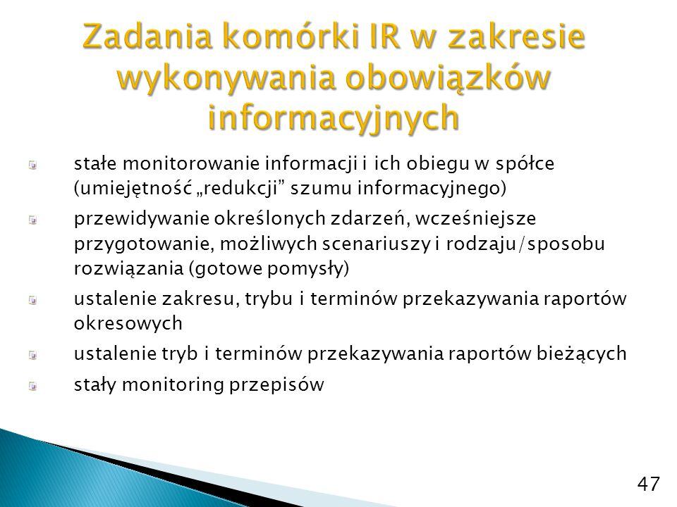 Zadania komórki IR w zakresie wykonywania obowiązków informacyjnych