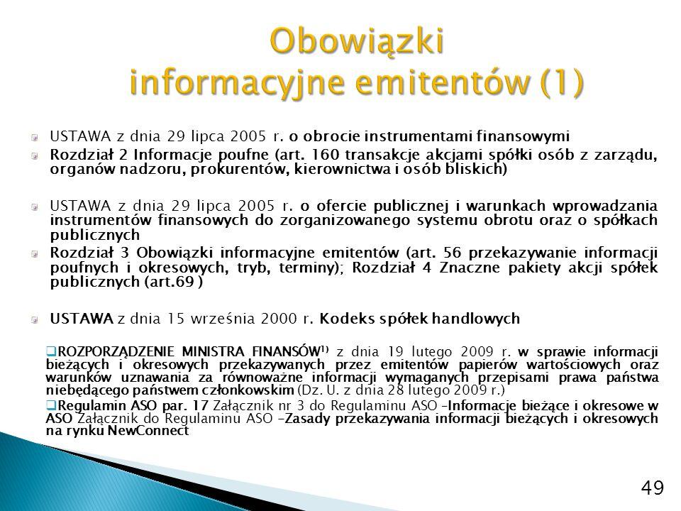 Obowiązki informacyjne emitentów (1)