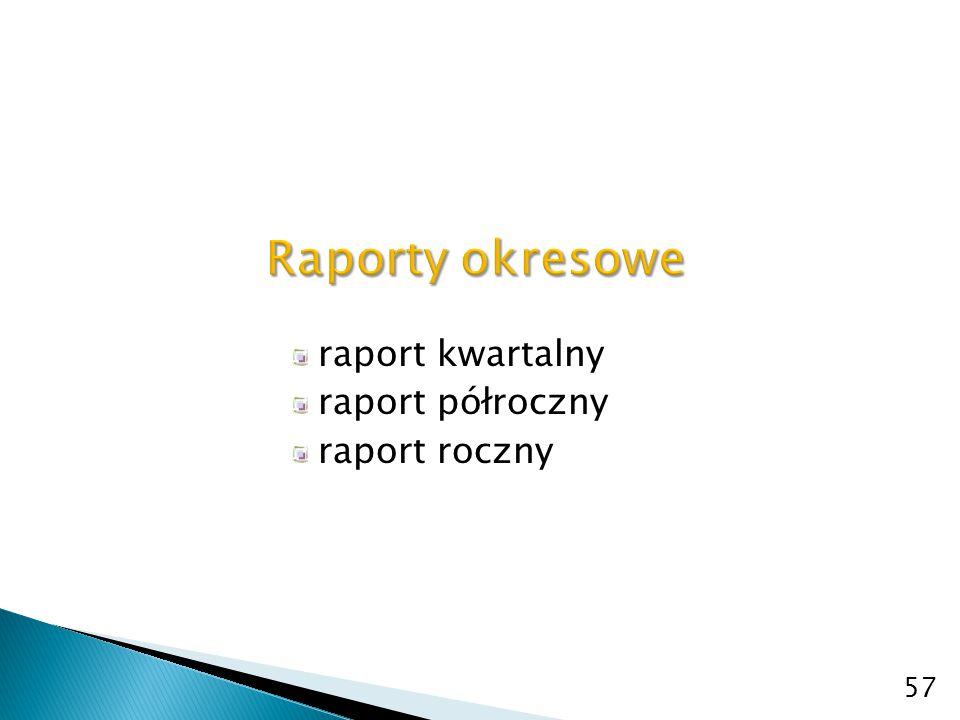 Raporty okresowe raport kwartalny raport półroczny raport roczny