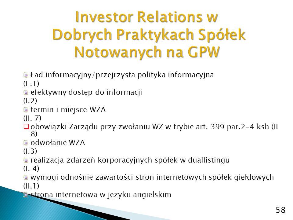 Investor Relations w Dobrych Praktykach Spółek Notowanych na GPW