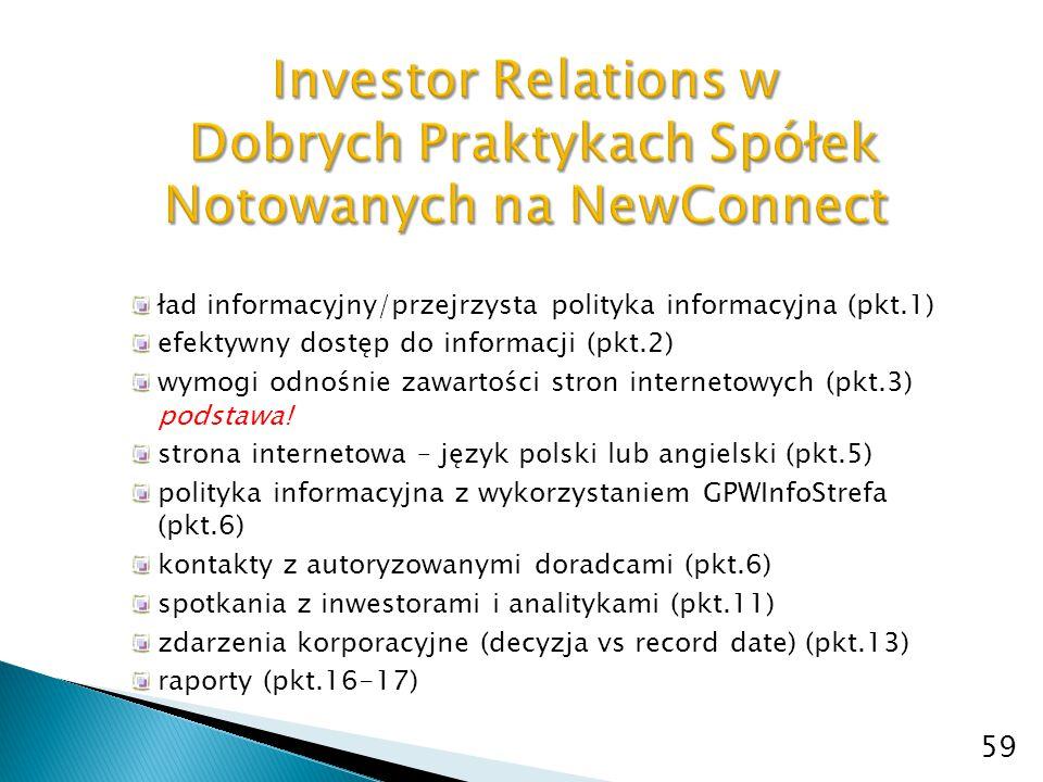Investor Relations w Dobrych Praktykach Spółek Notowanych na NewConnect