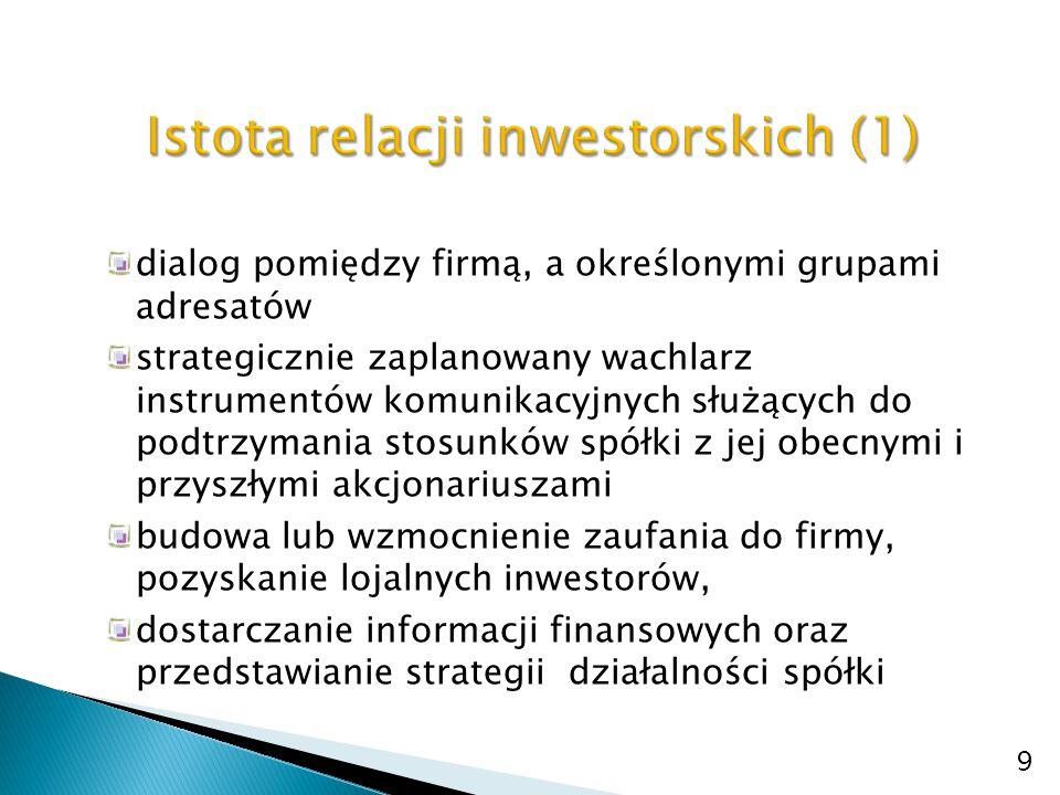 Istota relacji inwestorskich (1)