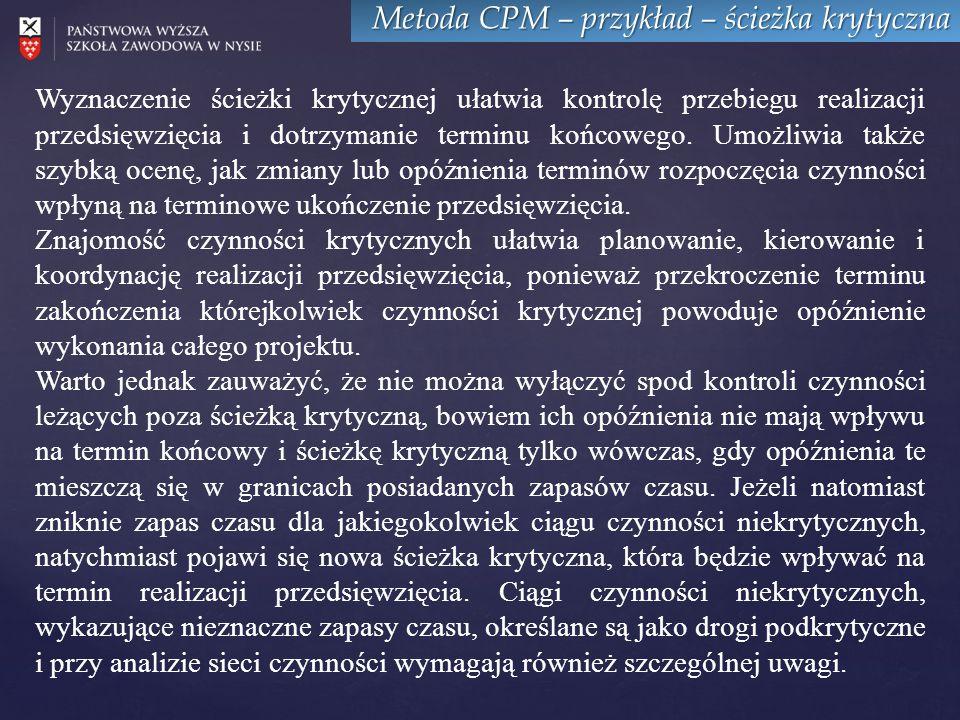 Metoda CPM – przykład – ścieżka krytyczna