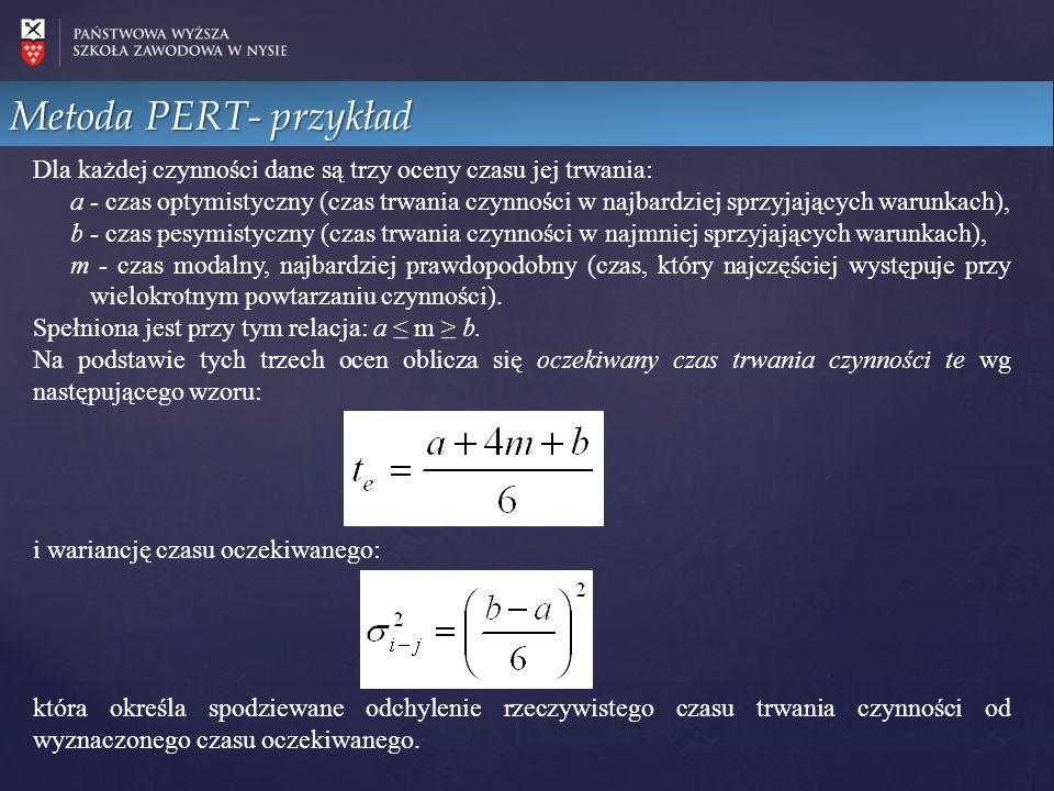 Metoda PERT- przykład Dla każdej czynności dane są trzy oceny czasu jej trwania: