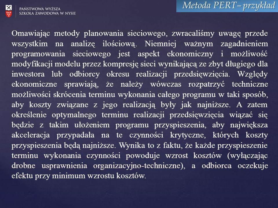 Metoda PERT– przykład
