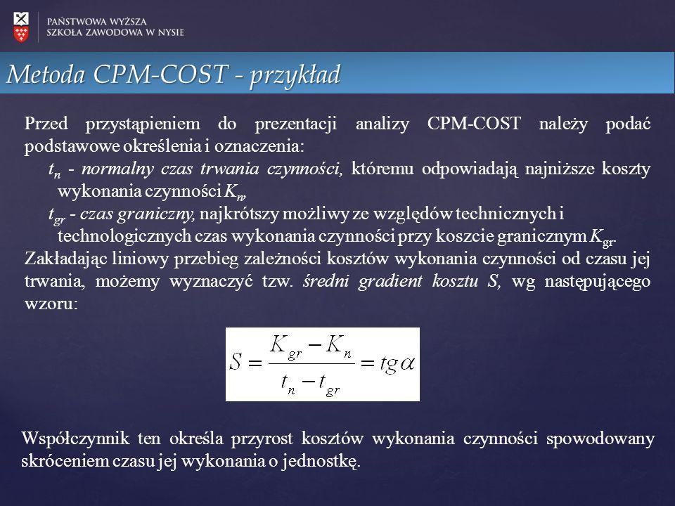Metoda CPM-COST - przykład