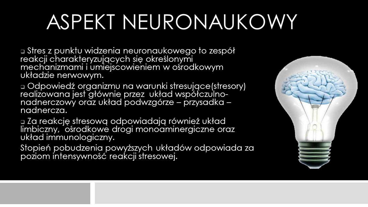 Aspekt neuronaukowy