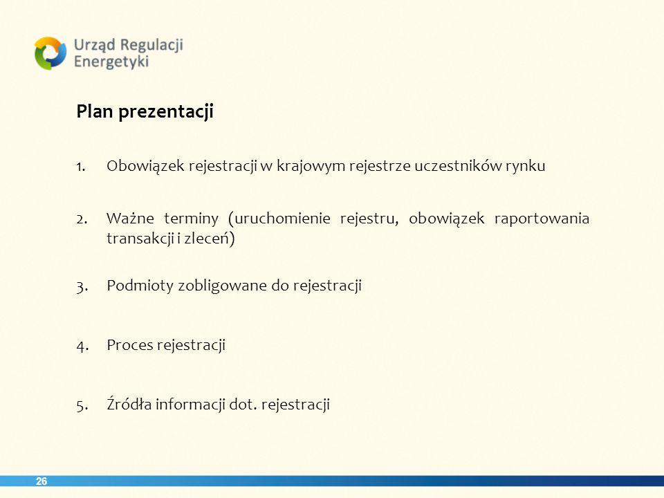 Plan prezentacji Obowiązek rejestracji w krajowym rejestrze uczestników rynku.