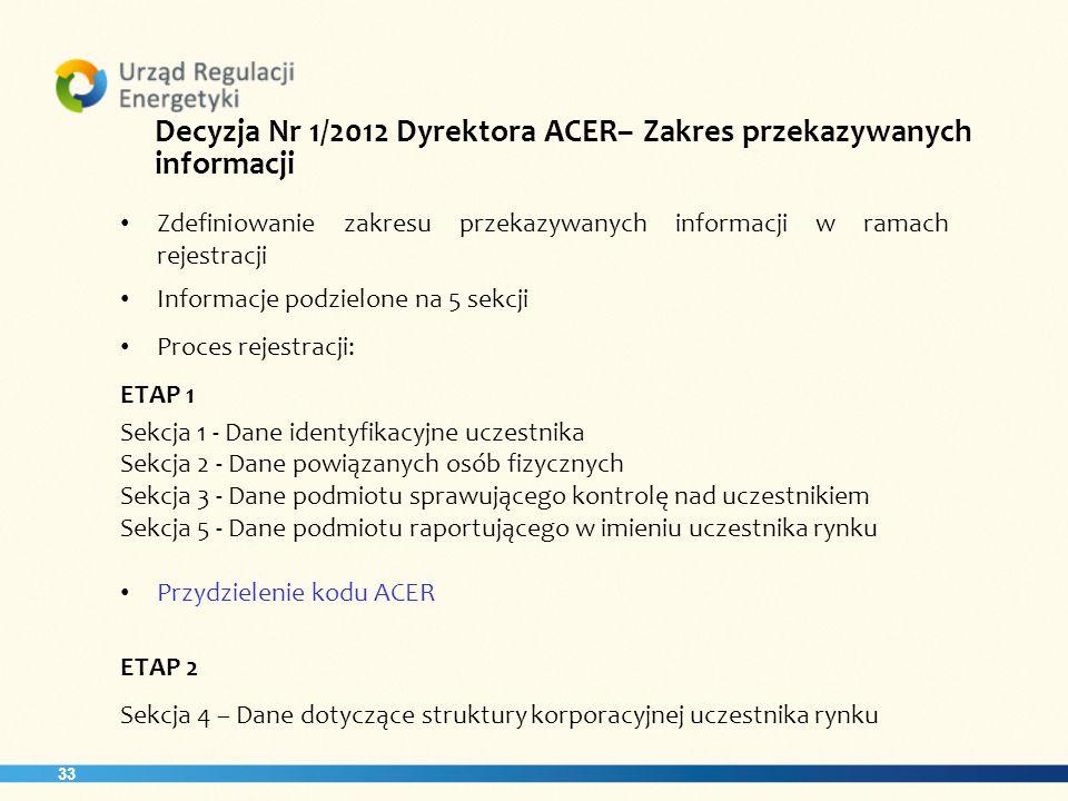 Decyzja Nr 1/2012 Dyrektora ACER– Zakres przekazywanych informacji