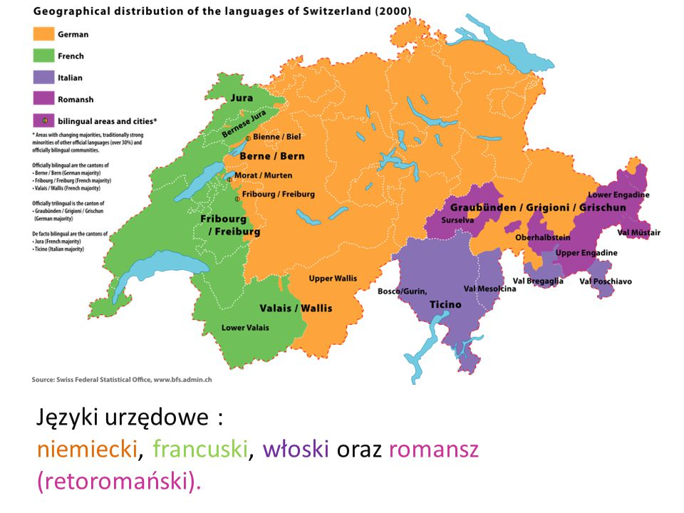 Języki urzędowe : niemiecki, francuski, włoski oraz romansz (retoromański).