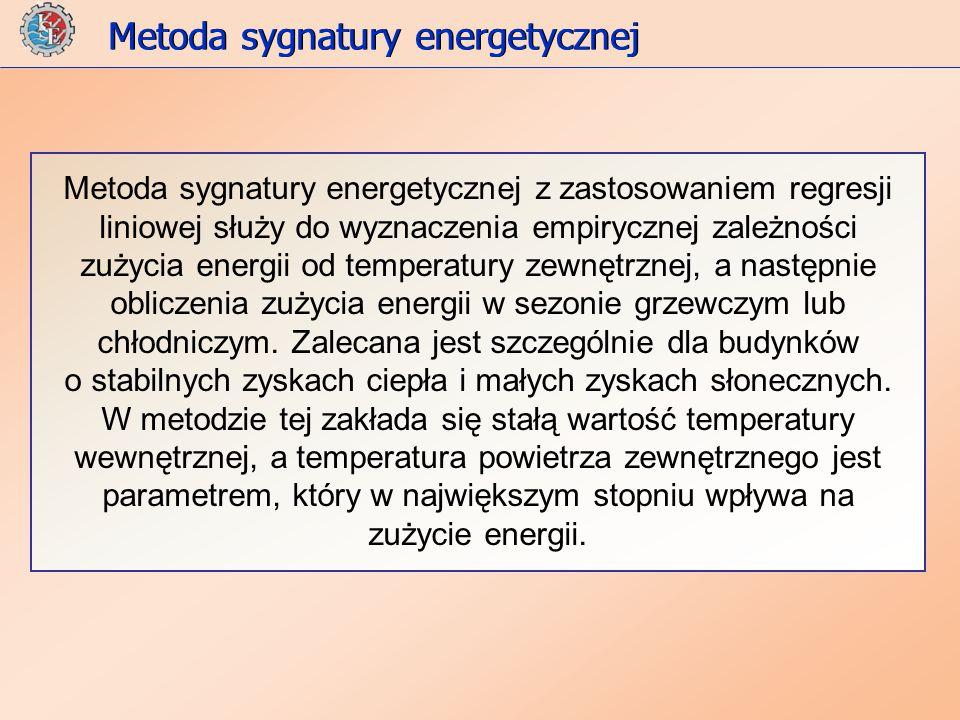 Metoda sygnatury energetycznej