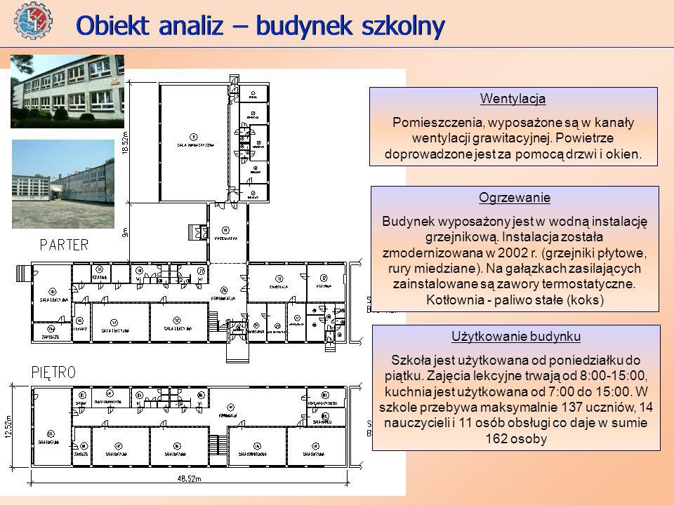 Obiekt analiz – budynek szkolny