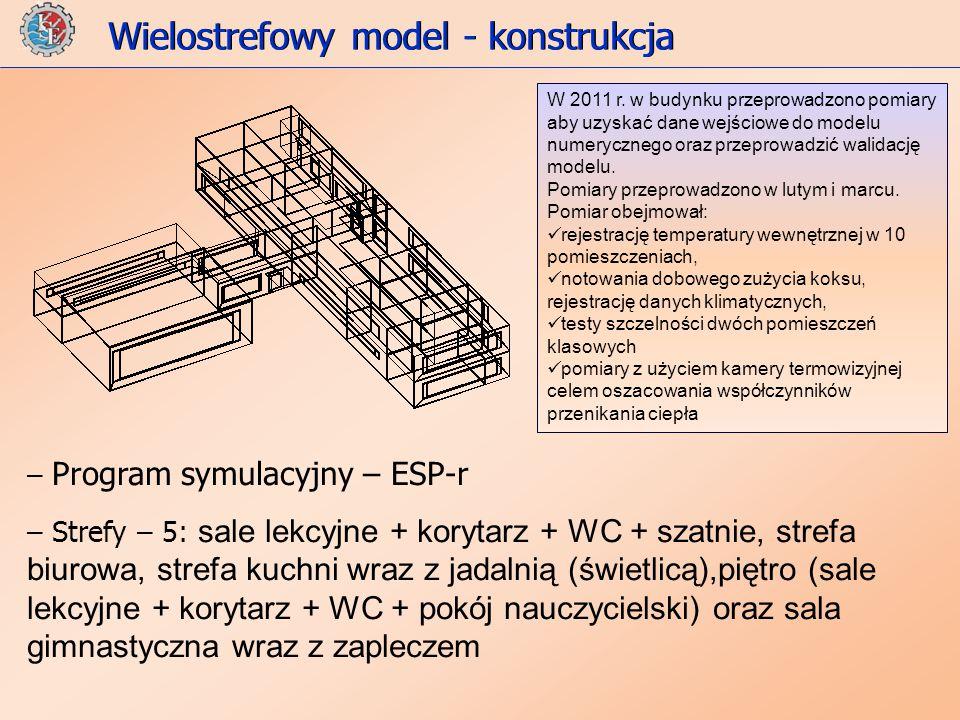 Wielostrefowy model - konstrukcja